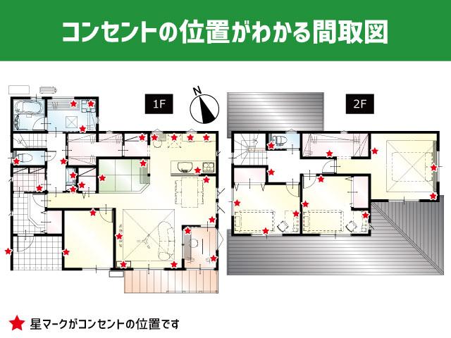 コンセントの位置が分かる間取図<br> ★星マークがコンセントの位置です。<br>今家にある家電やこれから買いたい家電などの配置を想像してみてください。
