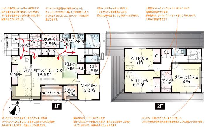 間取図<br> #エントランスから分かれる3つの動線 #天井いっぱいまで利用したパントリー収納 #ウッドデッキとサンルームを横並び配置 #ウッドデッキは屋根付き! #1階に5.3帖のベッドルーム #和コーナー