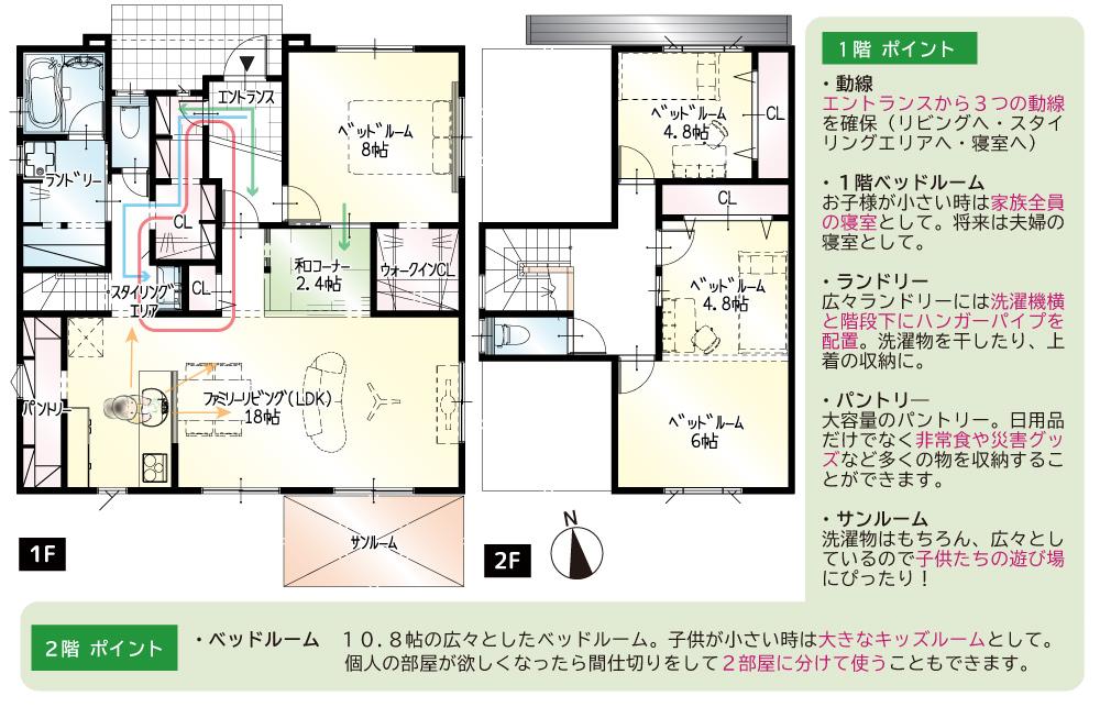 間取図<br> #駐車4台 #外付けサンルーム #直線型LDK #1階寝室→和コーナー動線 #手洗い動線 #ランドリーに家事スペース #2階10.8帖の寝室