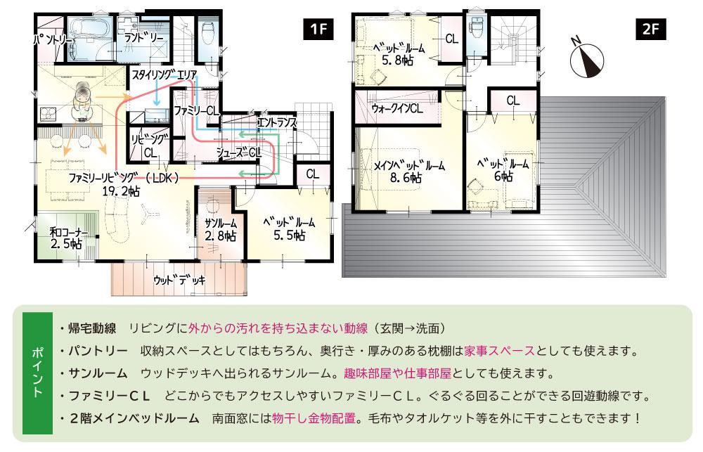 間取図<br> #駐車4台 #1階サンルーム、ウッドデッキ #LDK+和コーナー #キッチンカウンター #回遊動線 #1階洋室