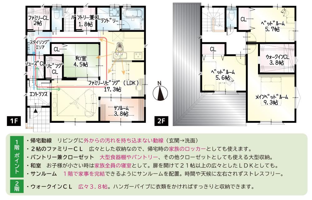 間取図<br> #駐車3台 #間取りの中心和室 #1階サンルーム #手洗い動線 #回遊動線 #2階9.3帖の寝室