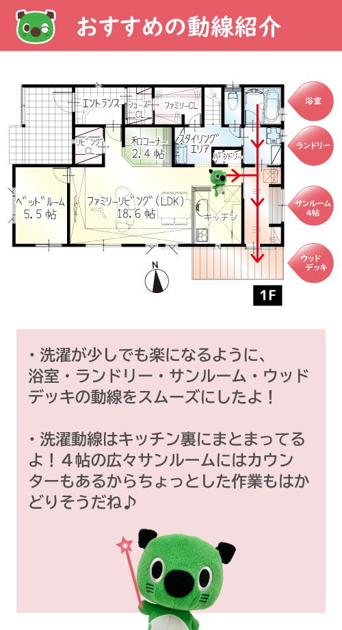 間取図<br> おすすめの動線紹介!