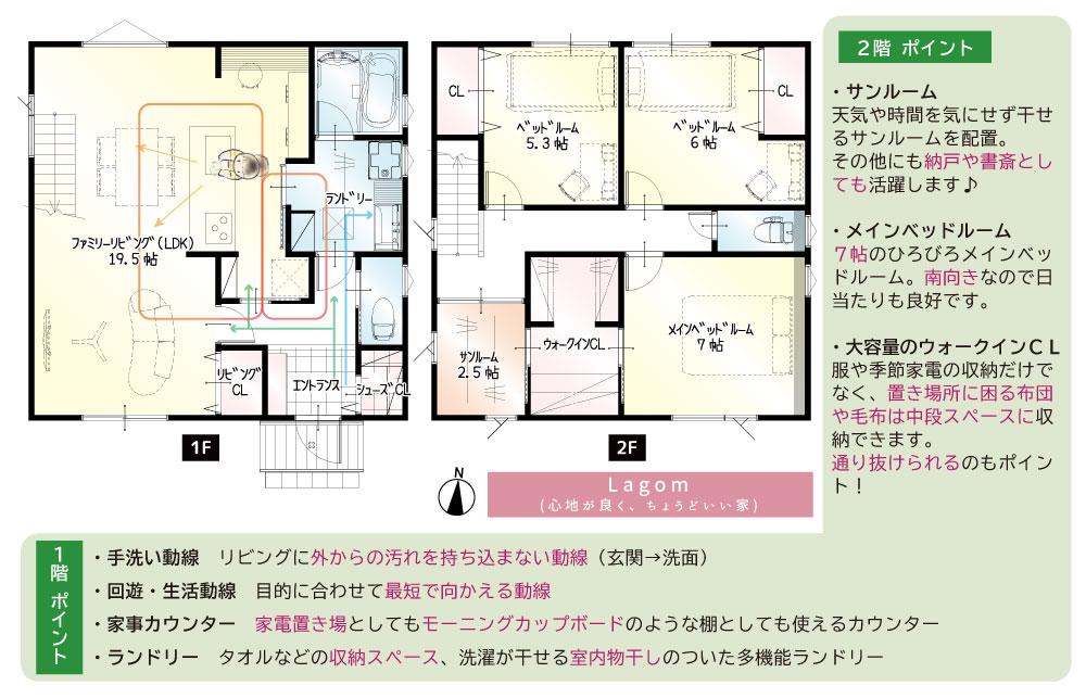 間取図<br> #LDK一体型 #回遊動線 #2階サンルーム #各部屋に収納 #コンパクトな家 #ダイニング階段