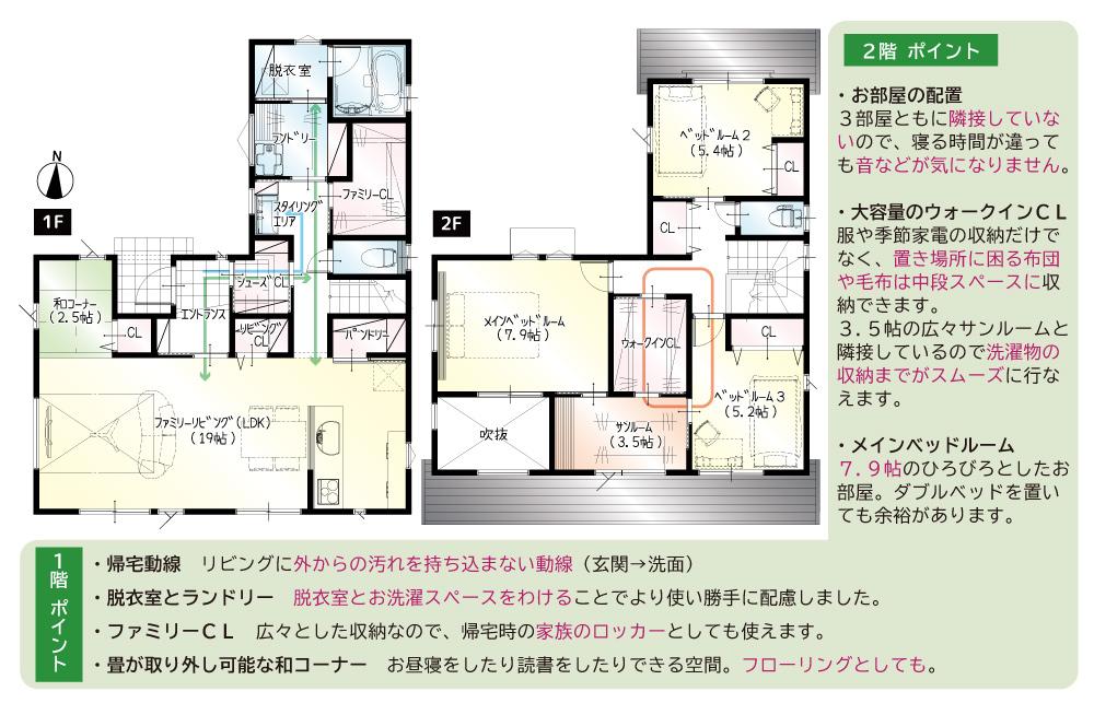 間取図<br> #LDK一体型 #回遊動線 #2階サンルーム #収納豊富 #帰宅動線