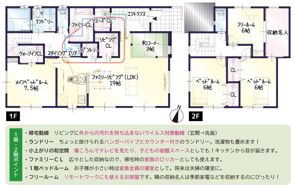 間取図 #駐車4台可能  #1階に7.5帖メインベッドルームをもつ平屋風の家  #エントランスから2つの動線を確保  #手洗い動線  #ソファ+1くつろぎスペース、和コーナー  #豊富な収納スペース  #2階には収納名人を配置