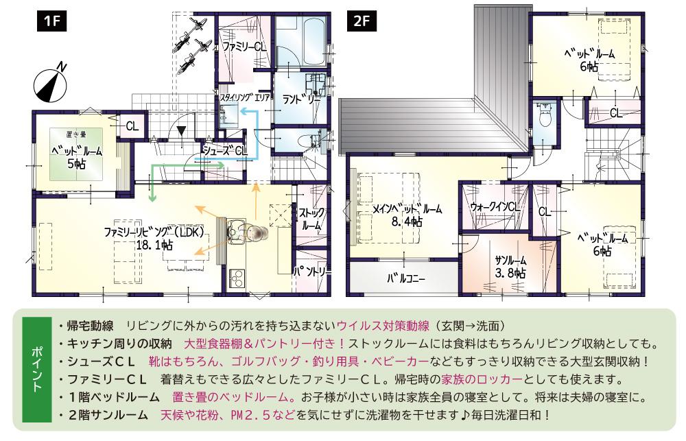 間取図<br> #駐車3台 #水まわりと生活スペースの区切り #1階置き畳付き5帖の洋室 #ストックルーム #直線型LDK #家族共有ファミリーCL #2階サンルーム&バルコニー