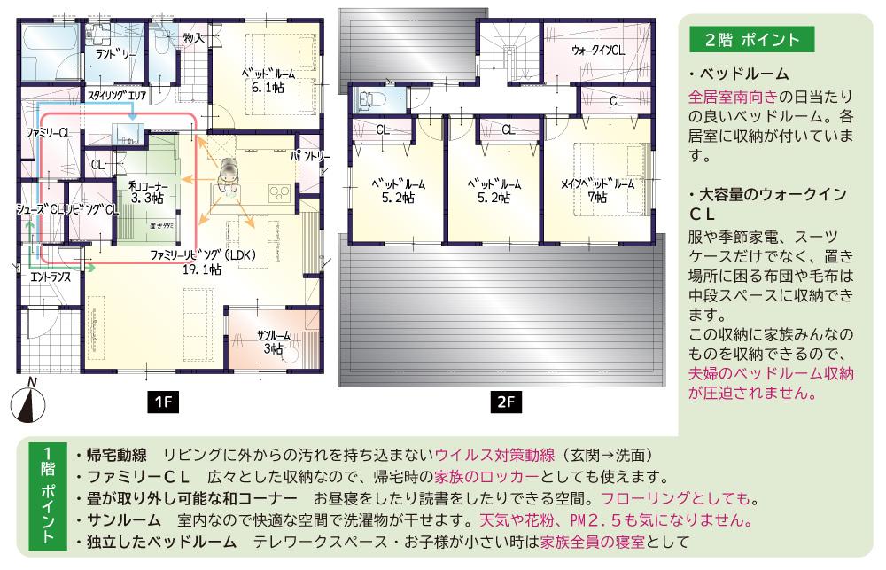 間取図<br> #駐車4台以上 #回遊動線 #手洗い動線 #キッチン横和コーナー #南面サンルーム #1階洋室 #2階ファミリーCL