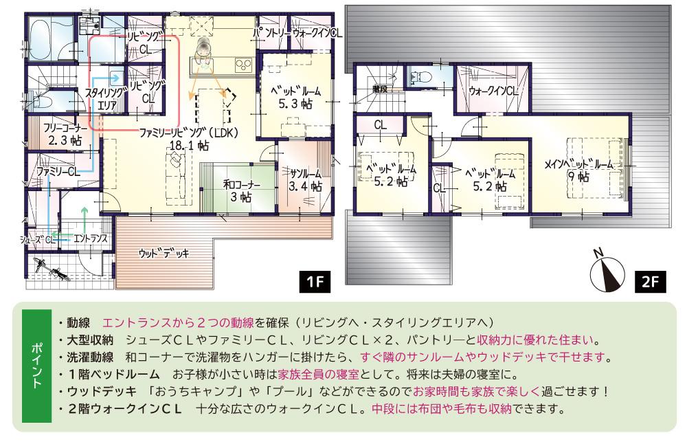 間取図<br> #駐車3台 #ひろびろウッドデッキ #サンルームと和コーナー横並び #フリースペース #1階5.3帖洋室