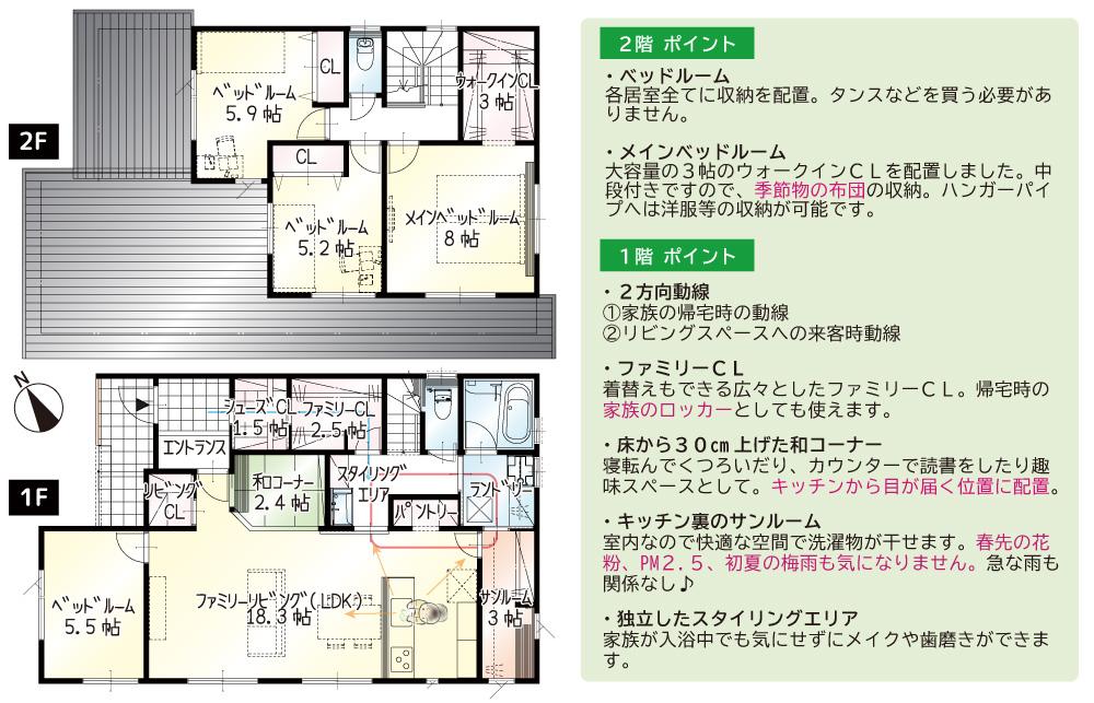 間取図<br> #一体型LDK #和コーナー #リビングクローゼット #回遊動線 #大型ファミリークローゼット #3帖のサンルーム #1階5.5帖のベッドルーム