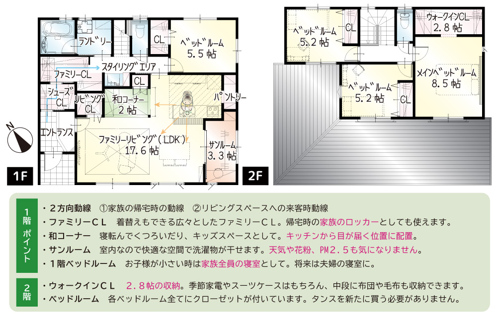 間取図<br> #LDK一体型 #置き畳 #リビングクローゼット #回遊動線 #大型ファミリークローゼット #3.3帖のサンルーム #1階5.5帖のベッドルーム #ウォークスルークローゼット