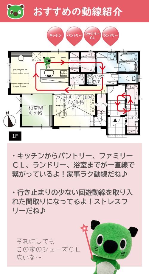 おすすめの動線紹介間取図