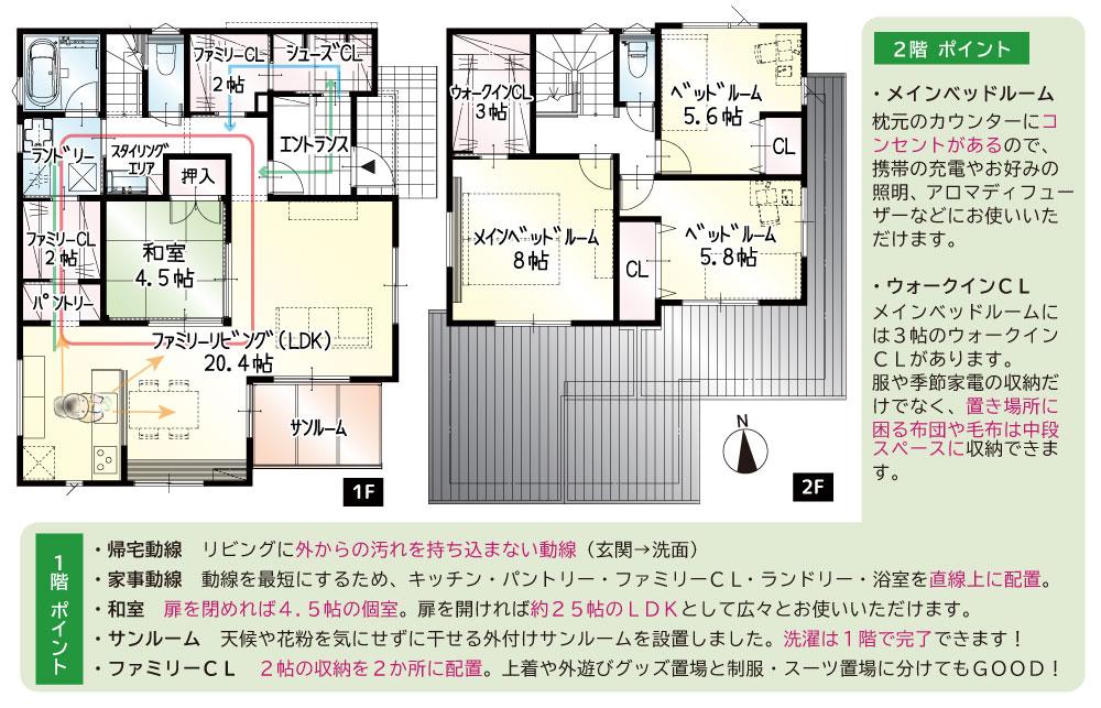 間取図<br> #駐車4台 #回遊動線 #1階中心和室 #シューズCL→ファミリーCL #家事動線 #外付けサンルーム