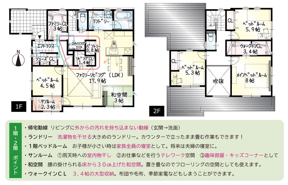 間取図<br> #駐車3台 #生活動線 #1階洋室 #1階サンルーム #LDK+和空間 #リビングCL #吹抜け